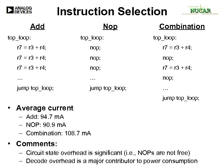 Instruction Selection Add top_loop: Nop top_loop: Combination top_loop: r 7 = r 3 +