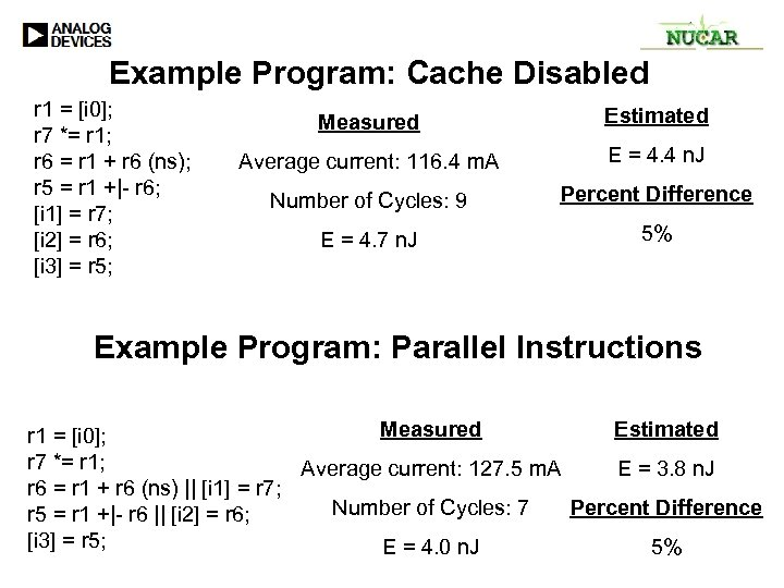 Example Program: Cache Disabled r 1 = [i 0]; r 7 *= r 1;