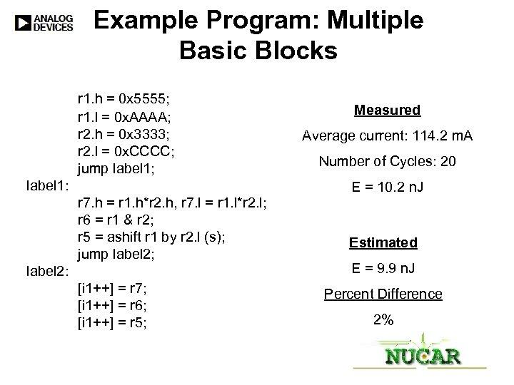 Example Program: Multiple Basic Blocks r 1. h = 0 x 5555; r 1.