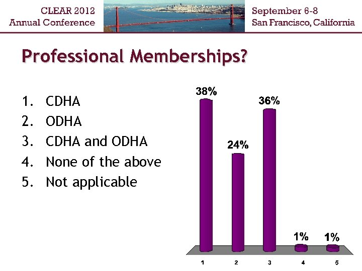 Professional Memberships? 1. 2. 3. 4. 5. CDHA ODHA CDHA and ODHA None of