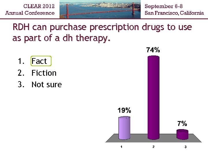 RDH can purchase prescription drugs to use as part of a dh therapy. 1.