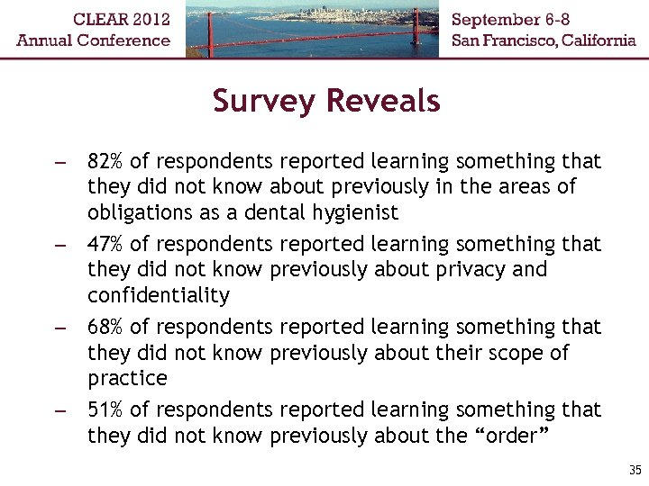 Survey Reveals – 82% of respondents reported learning something that they did not know