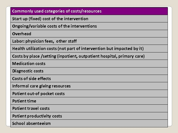 Commonly used categories of costs/resources Start up (fixed) cost of the intervention Ongoing/variable costs