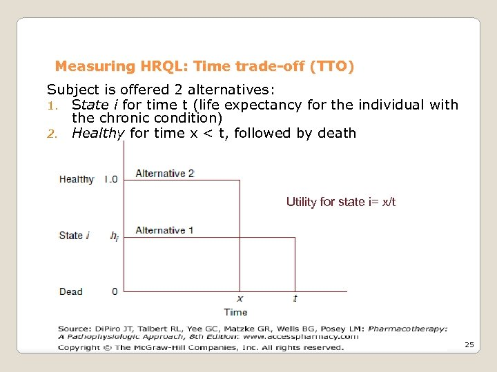 Measuring HRQL: Time trade-off (TTO) Subject is offered 2 alternatives: 1. State i for