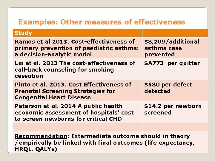 Examples: Other measures of effectiveness Study Ramos et al 2013. Cost-effectiveness of $8, 209/additional