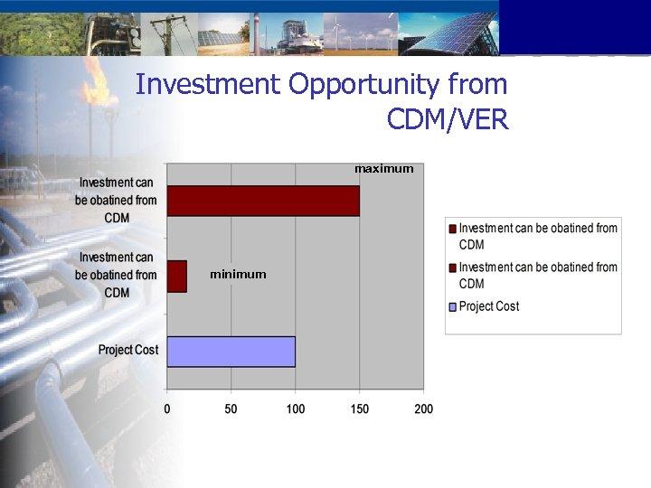 Investment Opportunity from CDM/VER maximum minimum