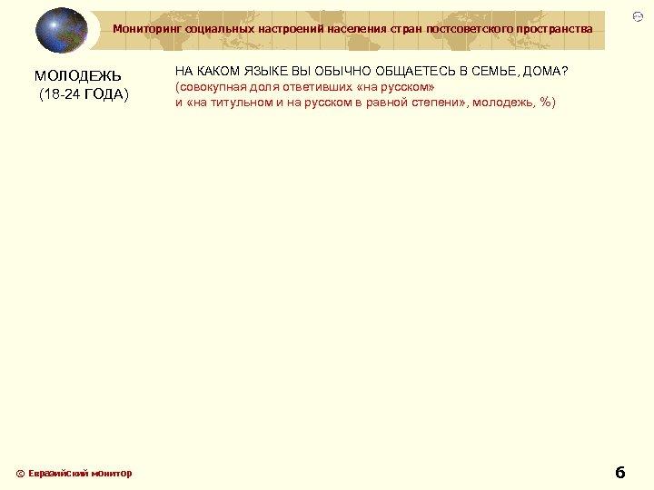 Мониторинг социальных настроений населения стран постсоветского пространства МОЛОДЕЖЬ (18 -24 ГОДА) © Евразийский монитор