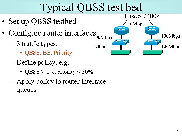 Typical QBSS test bed • Set up QBSS testbed • Configure router interfaces 100
