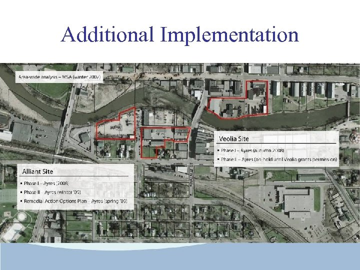 Additional Implementation 7. Alliant Site Purchase 8. Environmental Assessment 9. Health Monitoring 10. Substation
