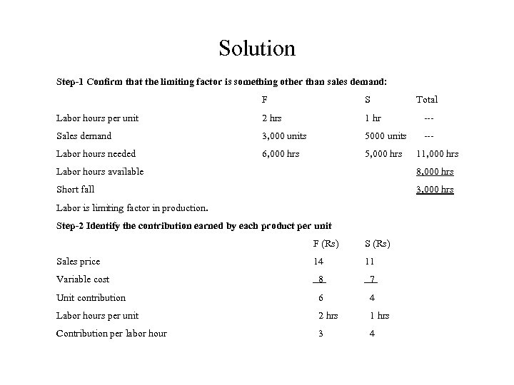 Solution Step-1 Confirm that the limiting factor is something other than sales demand: F
