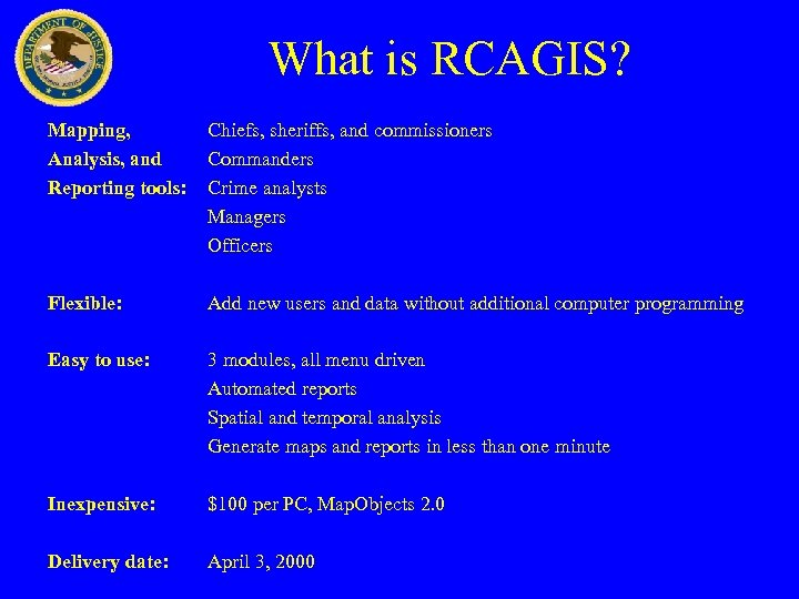 What is RCAGIS? Mapping, Analysis, and Reporting tools: Chiefs, sheriffs, and commissioners Commanders Crime