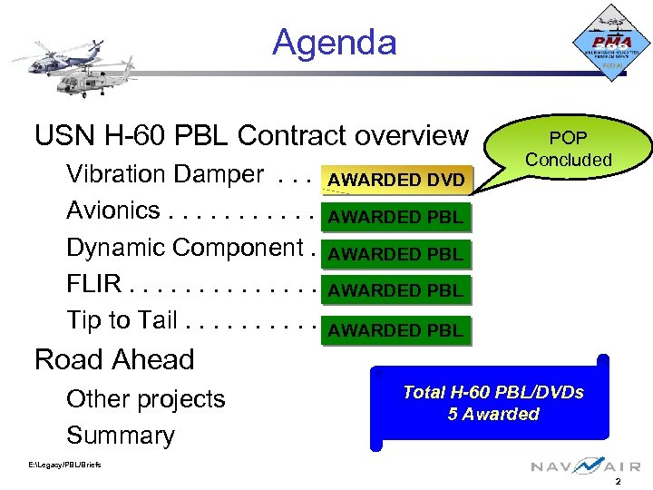 Agenda USN H-60 PBL Contract overview Vibration Damper. . . Avionics. . . Dynamic