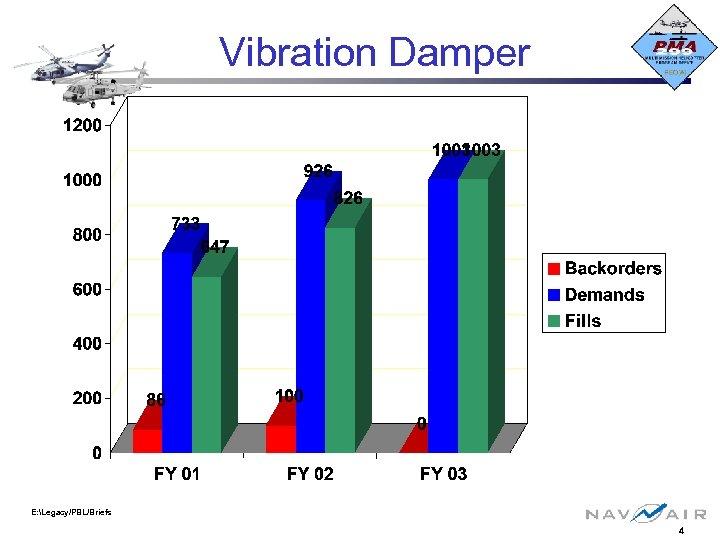 Vibration Damper E: Legacy/PBL/Briefs 4
