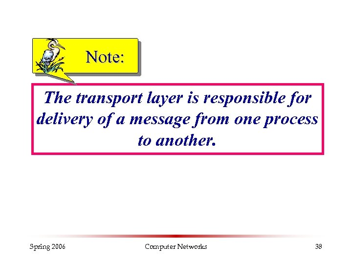 Note: The transport layer is responsible for delivery of a message from one process