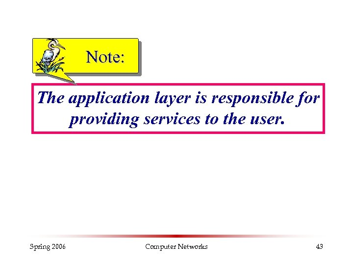 Note: The application layer is responsible for providing services to the user. Spring 2006