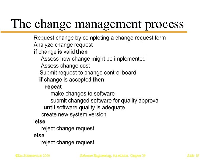 The change management process ©Ian Sommerville 2000 Software Engineering, 6 th edition. Chapter 29