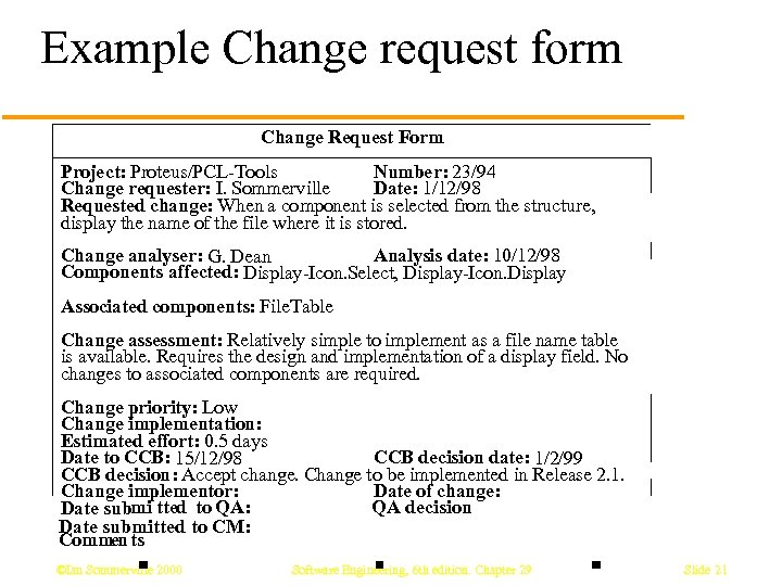 Example Change request form Change Request Form Project: Proteus/PCL-Tools Number: 23/94 Change requester: I.
