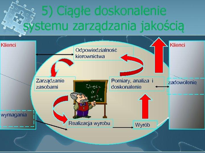 5) Ciągłe doskonalenie systemu zarządzania jakością Klienci Odpowiedzialność kierownictwa Zarządzanie zasobami Pomiary, analiza i