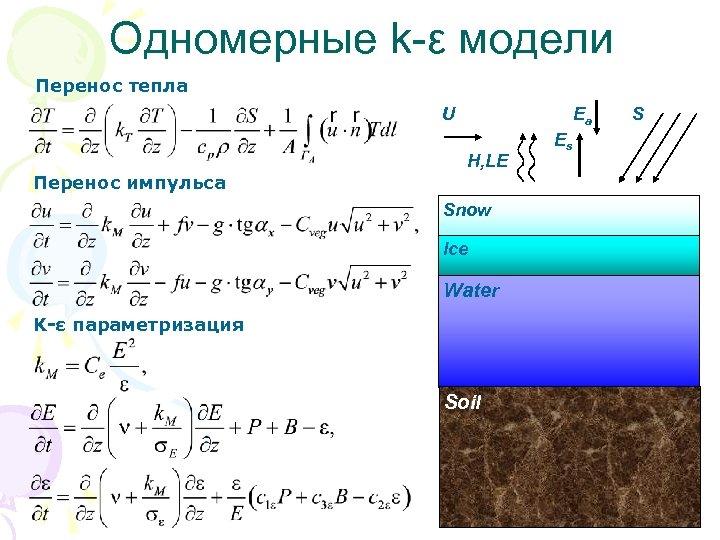 Одномерные k-ε модели Перенос тепла U Ea H, LE Перенос импульса Snow Ice Water