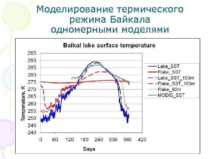 Моделирование термического режима Байкала одномерными моделями