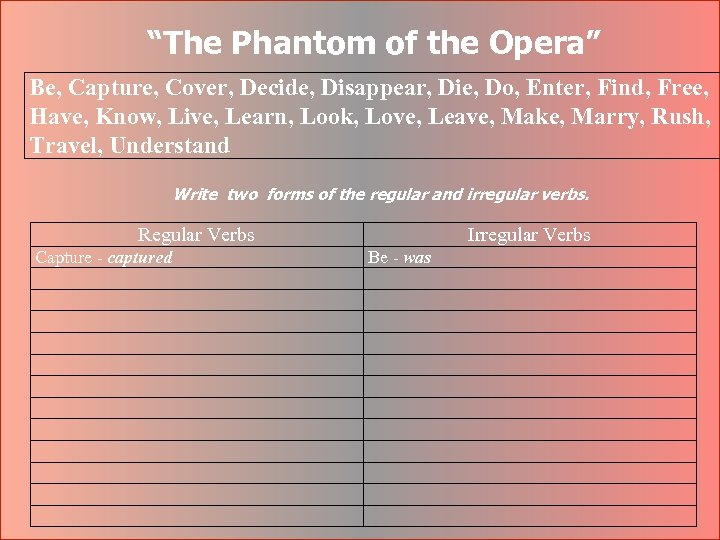 """""""The Phantom of the Opera"""" Be, Capture, Cover, Decide, Disappear, Die, Do, Enter, Find,"""
