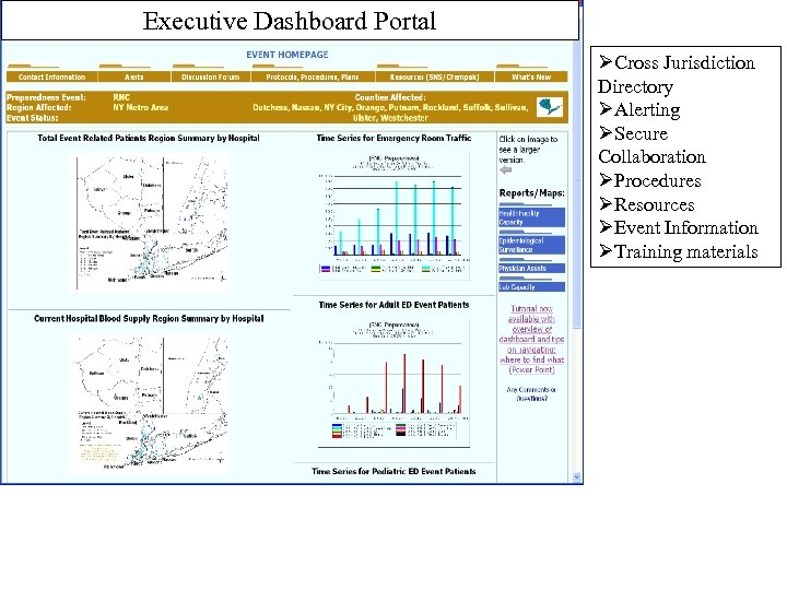 Executive Dashboard Portal ØCross Jurisdiction Directory ØAlerting ØSecure Collaboration ØProcedures ØResources ØEvent Information ØTraining
