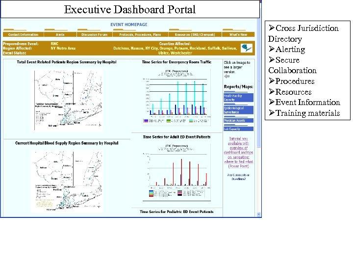 Executive Dashboard Portal ØCross Jurisdiction Directory ØAlerting ØSecure Collaboration ØProcedures ØResources ØEvent Information ØTraining