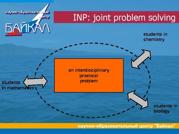 INP: joint problem solving students in chemistry students In mathematics an interdisciplinary practical problem