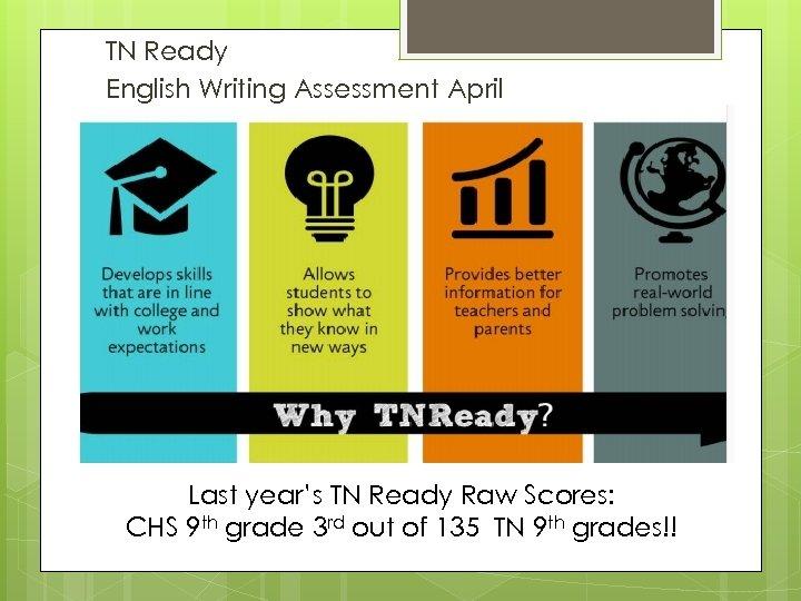 TN Ready English Writing Assessment April Last year's TN Ready Raw Scores: CHS 9