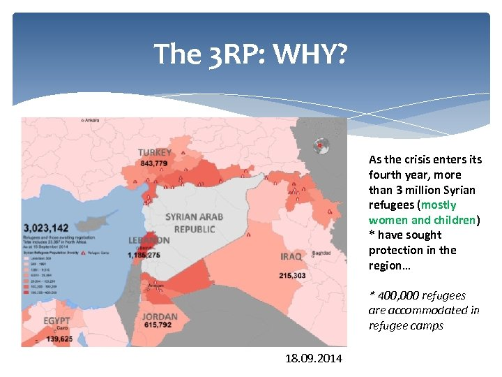 The 3 RP: WHY? As the crisis enters its fourth year, more than 3