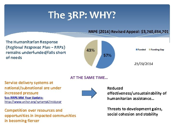 The 3 RP: WHY? RRP 6 (2014) Revised Appeal: $3, 740, 654, 701 The
