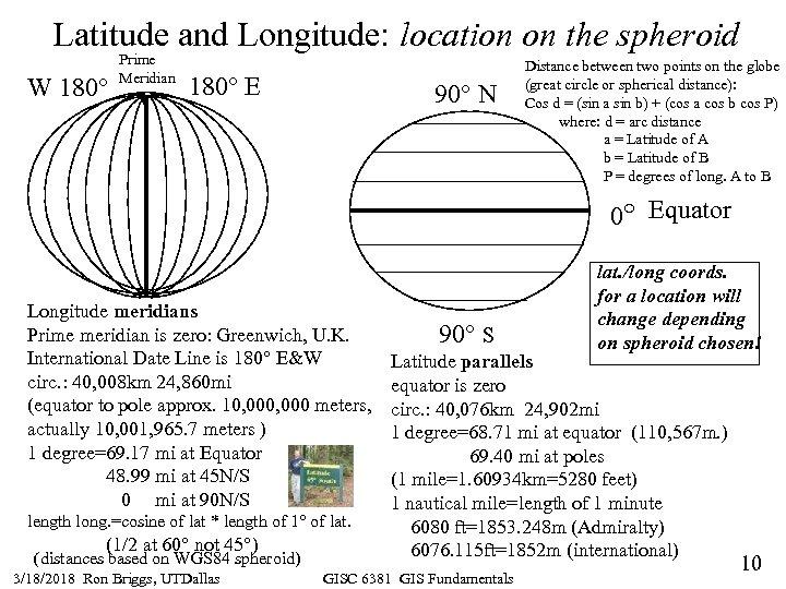 Latitude and Longitude: location on the spheroid W 180° Prime Meridian 180° E 90°