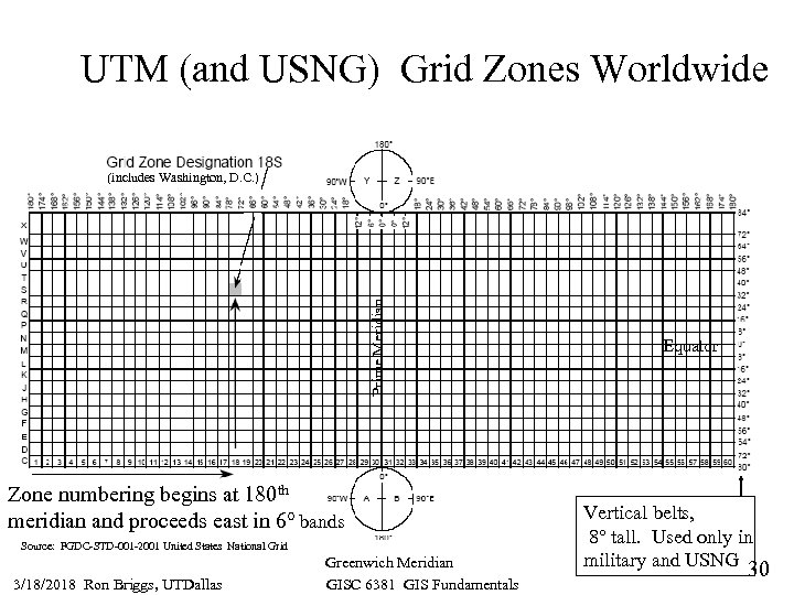 UTM (and USNG) Grid Zones Worldwide Prime Meridian (includes Washington, D. C. ) Zone