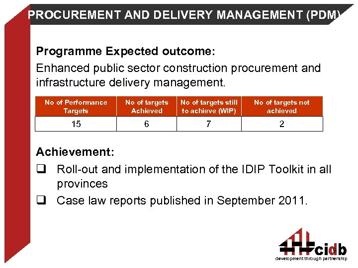PROCUREMENT AND DELIVERY MANAGEMENT (PDM) Programme Expected outcome: Enhanced public sector construction procurement and