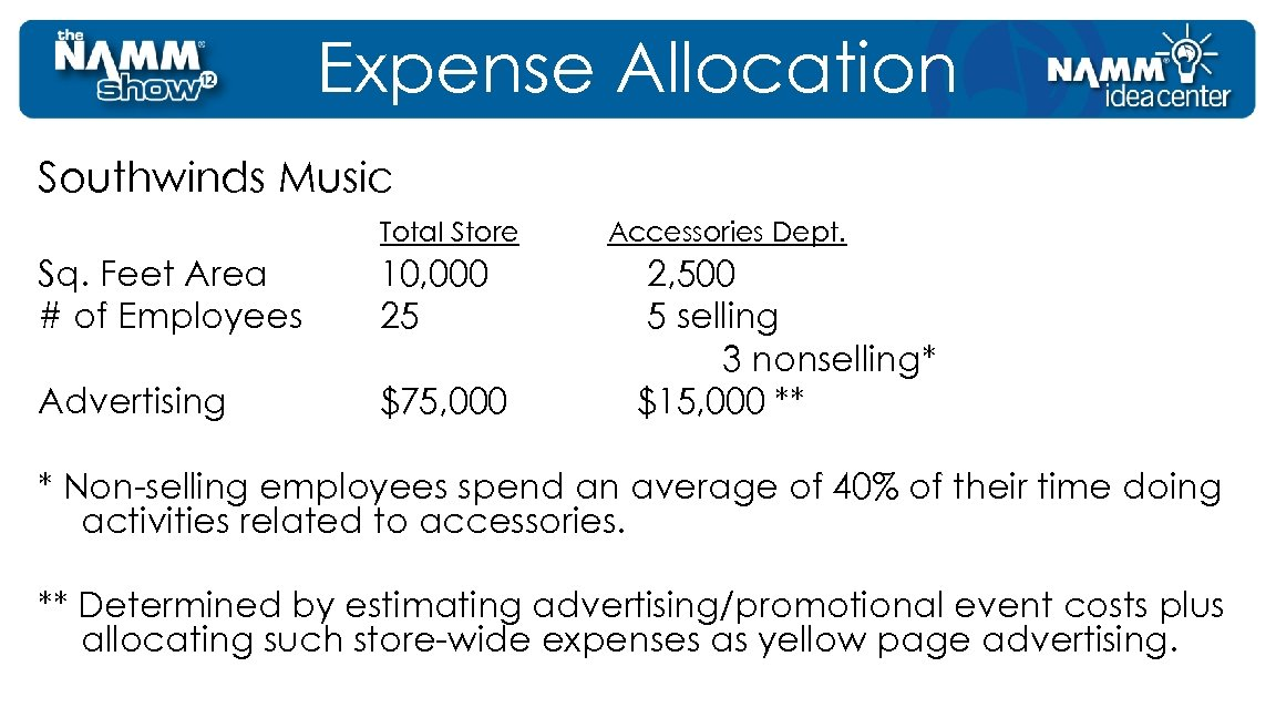 Expense Allocation Southwinds Music Total Store Sq. Feet Area # of Employees 10, 000
