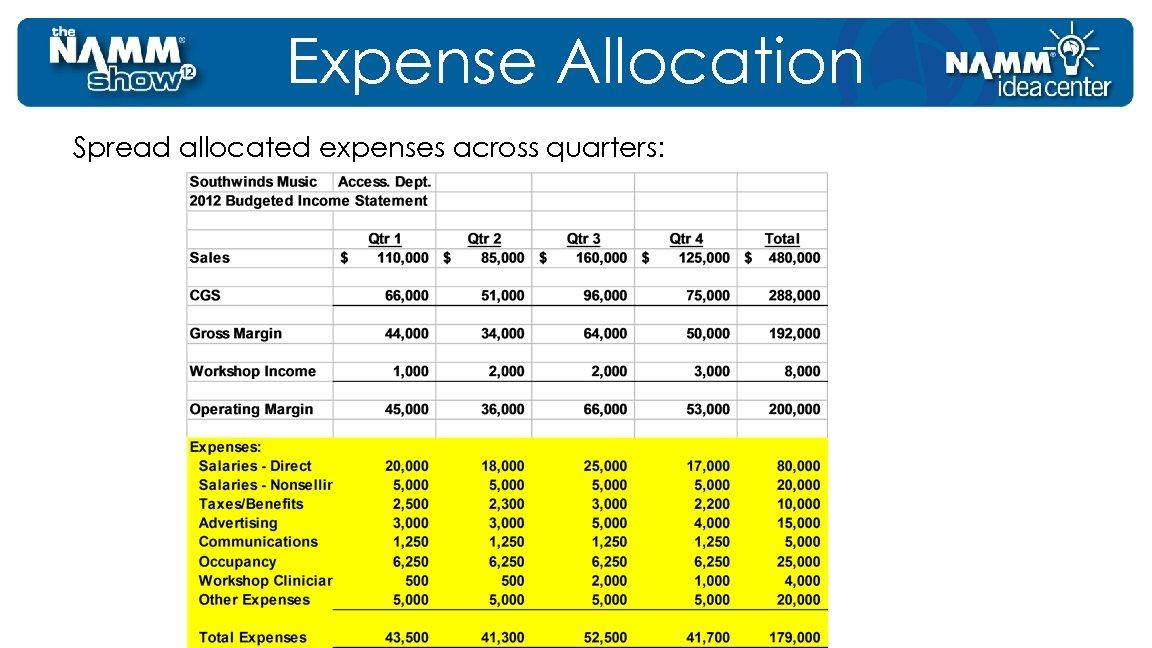 Expense Allocation Spread allocated expenses across quarters: