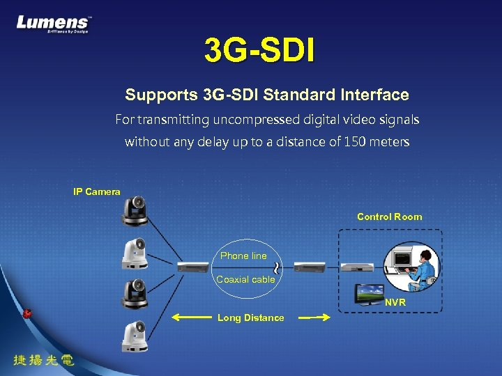 3 G-SDI Supports 3 G-SDI Standard Interface For transmitting uncompressed digital video signals without