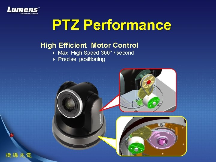 PTZ Performance High Efficient Motor Control Max. High Speed 300° / second Precise positioning