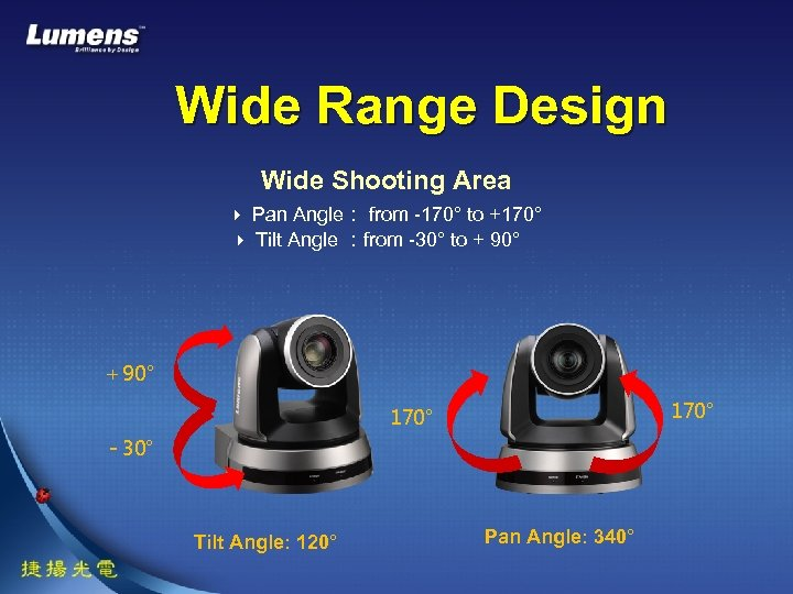 Wide Range Design Wide Shooting Area Pan Angle: from -170° to +170° Tilt Angle