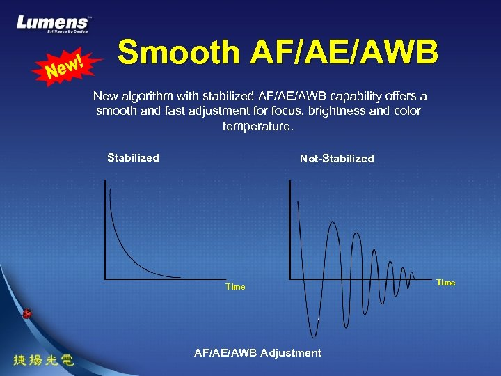 Smooth AF/AE/AWB New algorithm with stabilized AF/AE/AWB capability offers a smooth and fast adjustment