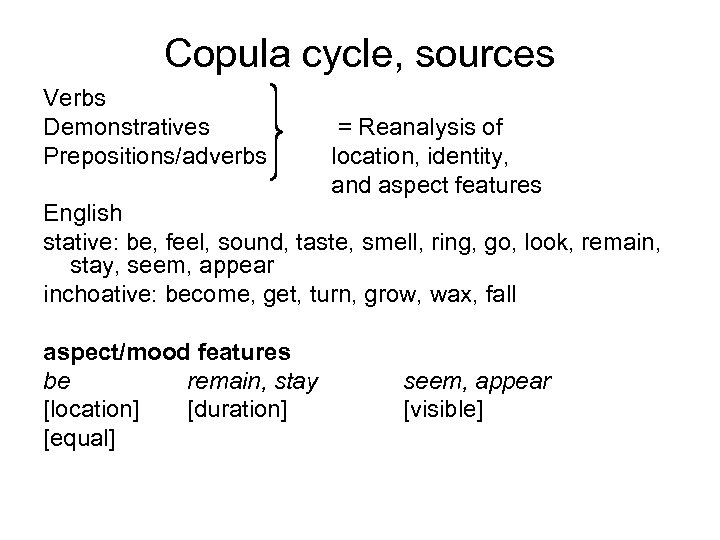 Copula cycle, sources Verbs Demonstratives Prepositions/adverbs = Reanalysis of location, identity, and aspect features