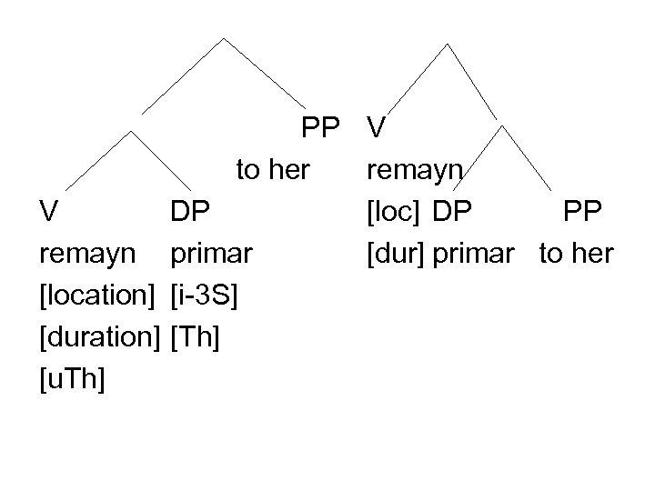PP V to her remayn V DP [loc] DP PP remayn primar [dur] primar