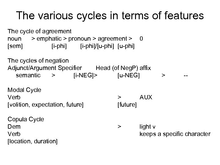 The various cycles in terms of features The cycle of agreement noun > emphatic