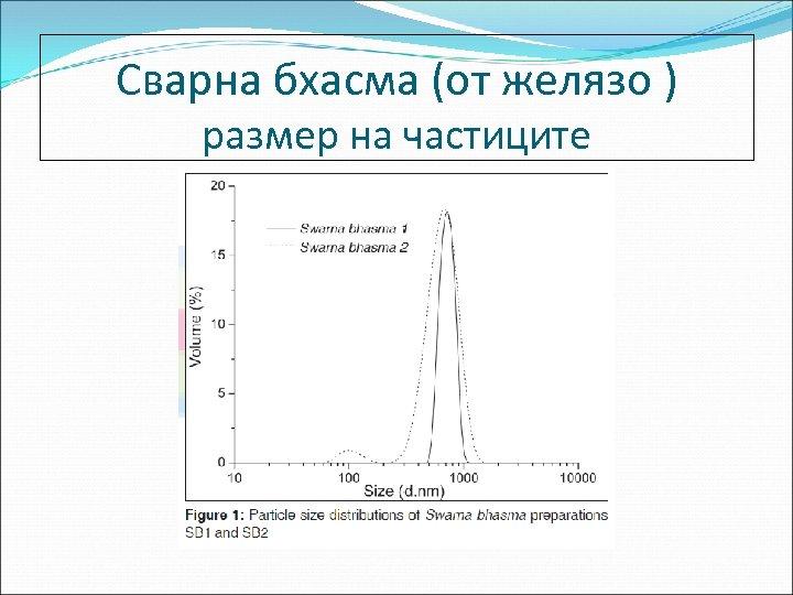 Сварна бхасма (от желязо ) размер на частиците