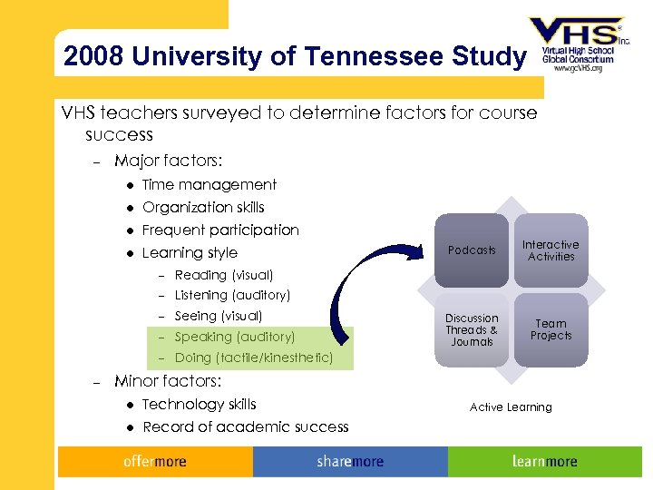 2008 University of Tennessee Study VHS teachers surveyed to determine factors for course success