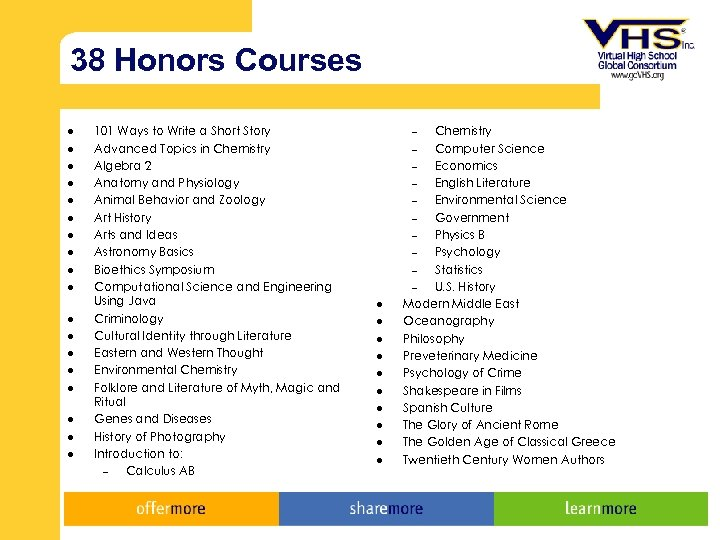 38 Honors Courses l l l l l 101 Ways to Write a Short