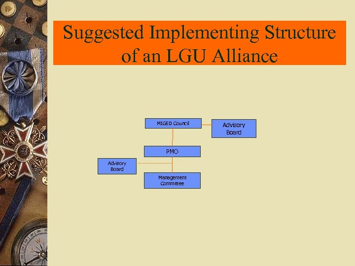 Suggested Implementing Structure of an LGU Alliance MIGED Council PMO Advisory Board Management Committee