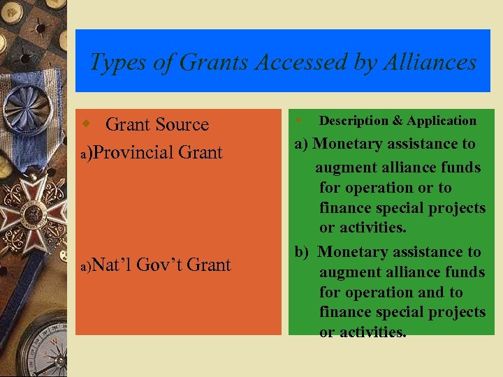 Types of Grants Accessed by Alliances w Grant Source a)Provincial Grant a)Nat'l Gov't Grant