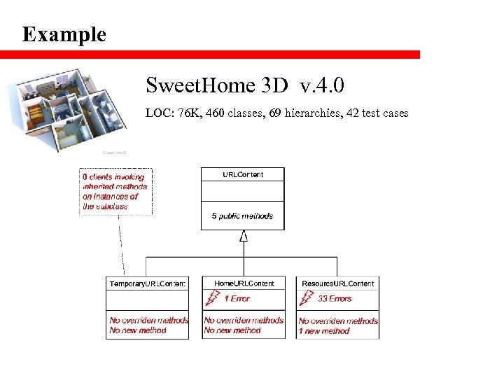 Example Sweet. Home 3 D v. 4. 0 LOC: 76 K, 460 classes, 69