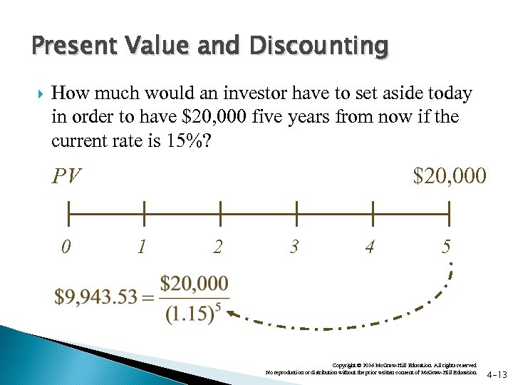 Present Value and Discounting How much would an investor have to set aside today